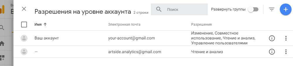Подтверждение доступа к Google Analytics